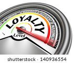 Loyalty Level Conceptual Meter...