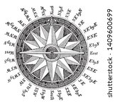 Compass Is An Instrument Used...