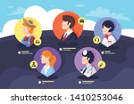 flat set icon specialists with... | Shutterstock .eps vector #1410253046