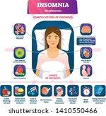 insomnia vector illustration.... | Shutterstock .eps vector #1410550466