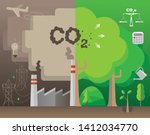 infographic of carbon offset... | Shutterstock .eps vector #1412034770
