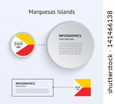 marquesas islands country set...