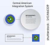 central american integration...
