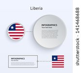 liberia country set of banners...
