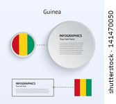 guinea country set of banners...
