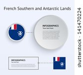 french southern and antarctic...