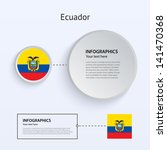 ecuador country set of banners...
