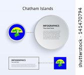 chatham islands country set of...