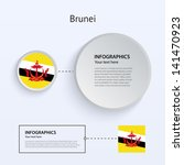 brunei country set of banners...