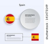 spain country set of banners on ...