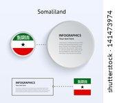 somaliland country set of...