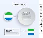 sierra leone country set of...