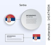 serbia country set of banners...