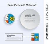 saint pierre and miquelon...
