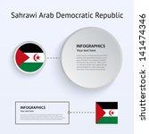 sahrawi arab democratic...