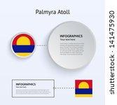 palmyra atoll country set of...