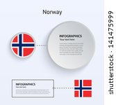 norway country set of banners...
