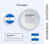 nicaragua country set of...