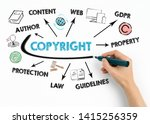 Copyright Concept. Chart With...