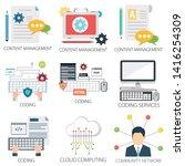 web programming  coding...   Shutterstock .eps vector #1416254309