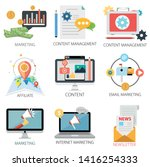 email icons  content management ... | Shutterstock .eps vector #1416254333