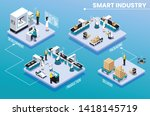 colored isometric smart... | Shutterstock .eps vector #1418145719