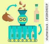 onion sauce line series... | Shutterstock .eps vector #1418434019
