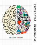 creative concept of the human... | Shutterstock .eps vector #1419951266