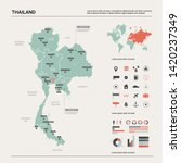 vector map of thailand. country ... | Shutterstock .eps vector #1420237349