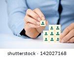 Human Resources  Social...