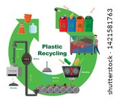 illustrative diagram of plastic ... | Shutterstock .eps vector #1421581763
