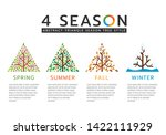 4 season sign with abstract... | Shutterstock .eps vector #1422111929