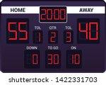 scoreboard vector score board... | Shutterstock .eps vector #1422331703