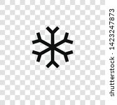 snowflake icon from... | Shutterstock .eps vector #1423247873