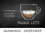 vector chalk drawn sketch of... | Shutterstock .eps vector #1423514639