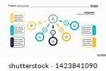 five step process chart... | Shutterstock .eps vector #1423841090
