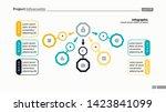 five step process chart slide... | Shutterstock .eps vector #1423841099