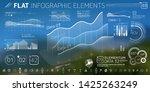 corporate infographic vector... | Shutterstock .eps vector #1425263249