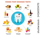 foods that damage teeth and... | Shutterstock .eps vector #1426035470