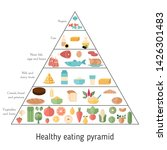 food pyramid healthy eating... | Shutterstock .eps vector #1426301483