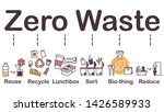 zero waste icon  reuse  recycle ...
