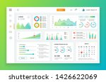 dashboard admin panel vector...