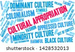 cultural appropriation word... | Shutterstock .eps vector #1428532013