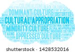 cultural appropriation word... | Shutterstock .eps vector #1428532016