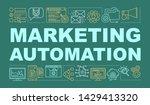 marketing automation word...
