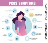 pcos symptoms infographic.... | Shutterstock .eps vector #1430352893