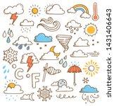 set of weather doodles vector... | Shutterstock . vector #1431406643