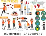 yellow fever infographic...   Shutterstock .eps vector #1432409846