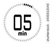the 5 minutes countdown timer...