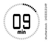 the 9 minutes countdown timer...